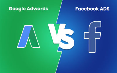 Meglio Facebook Ads o Google AdWords